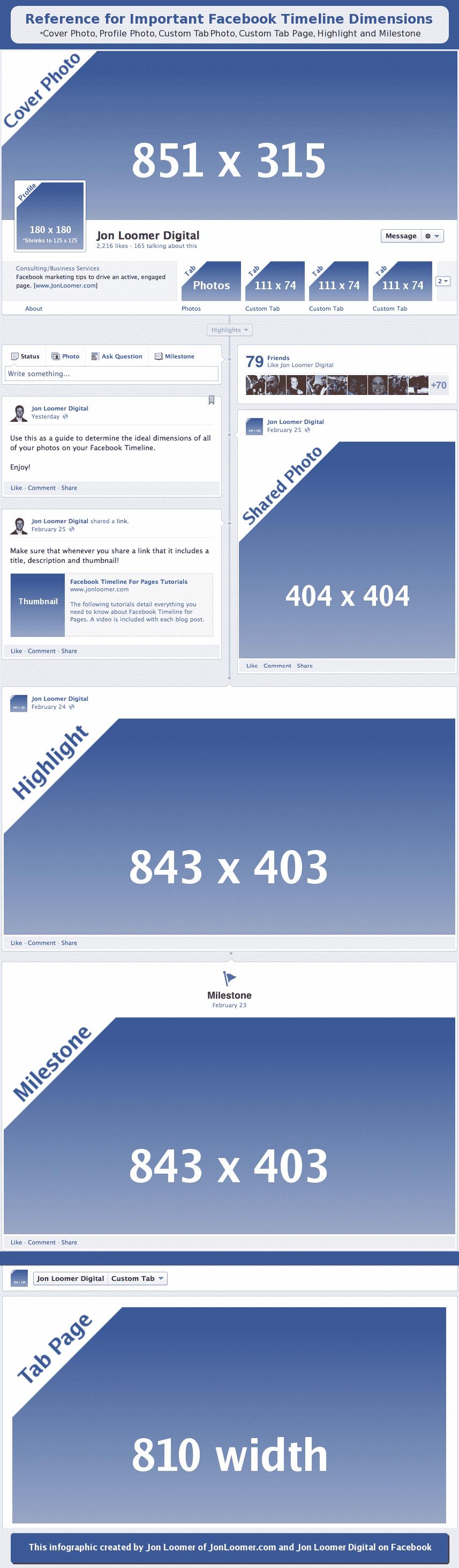 facebook timeline page dimensions
