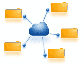 CloudLinux Virtualisation